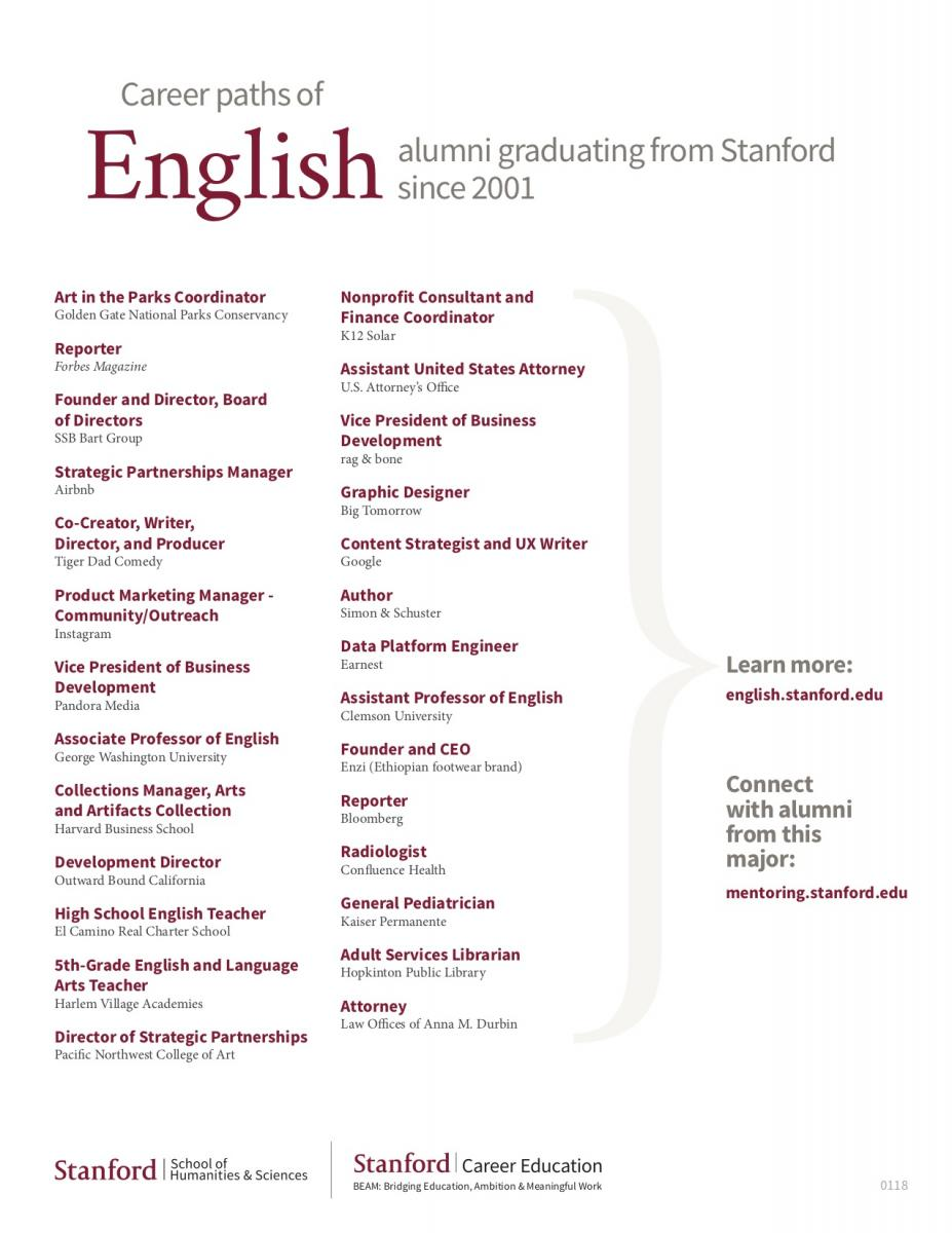 BA in English and Struggling for Employment